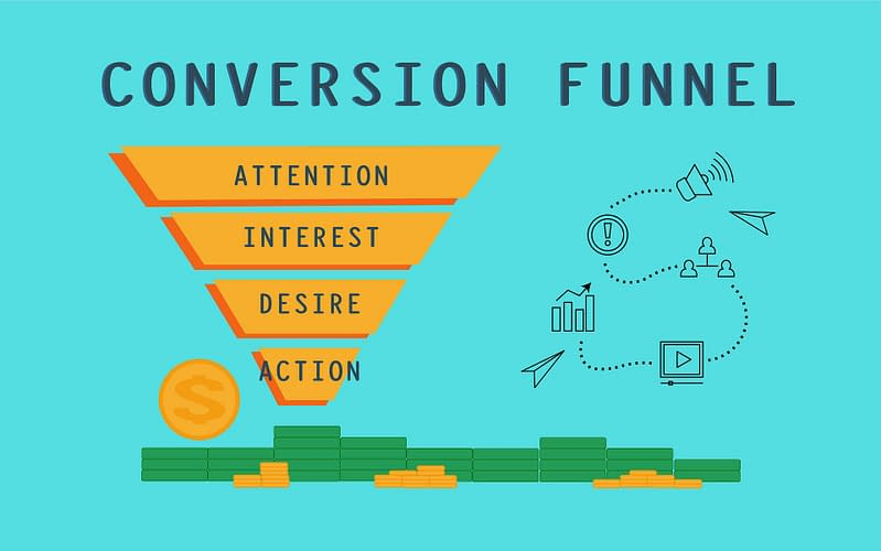 Conversion funnel of a Facebook ad