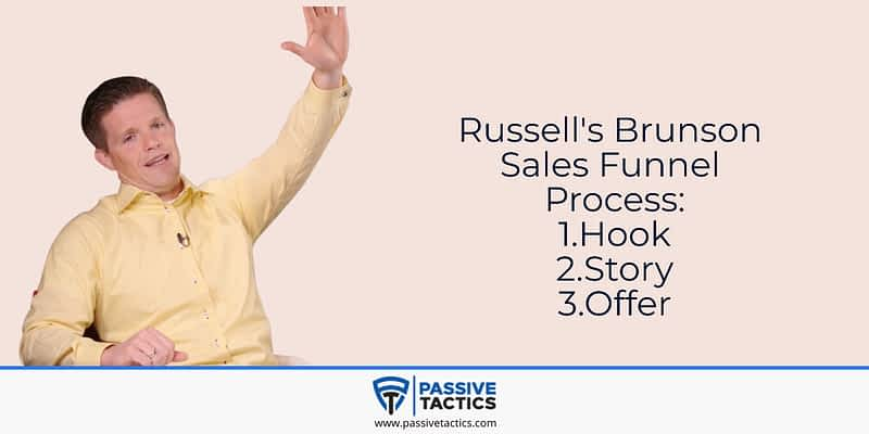 sales funnels for beginners