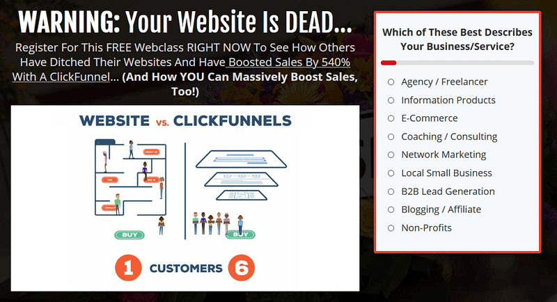 Sales funnel Death of a website deathofawebsite.com