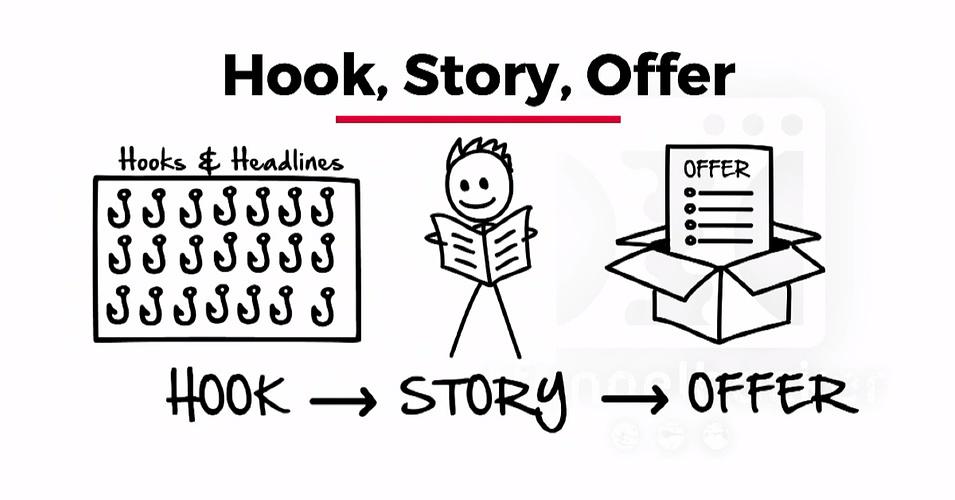 hook, story, offer funnel hacking live