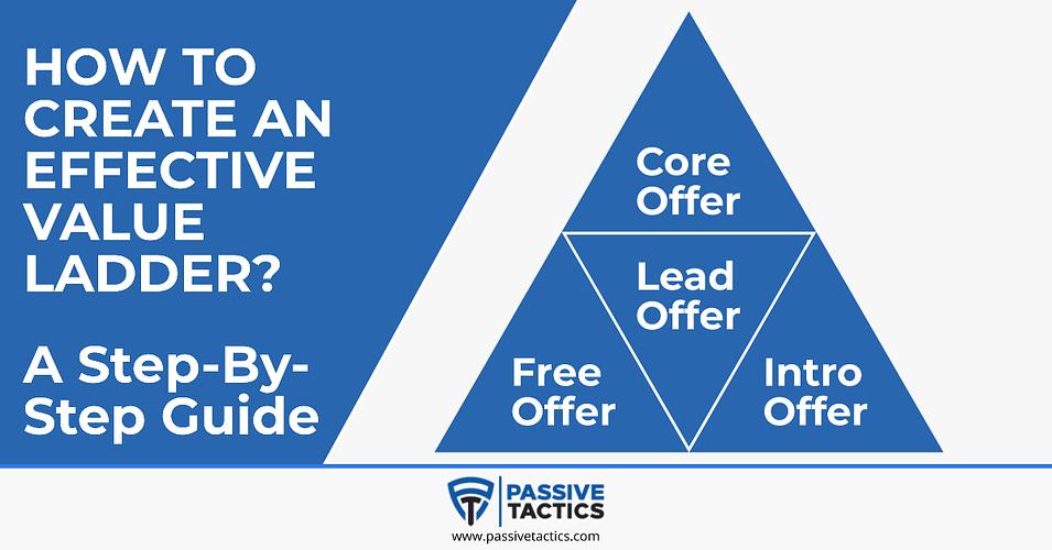 effective value ladder
