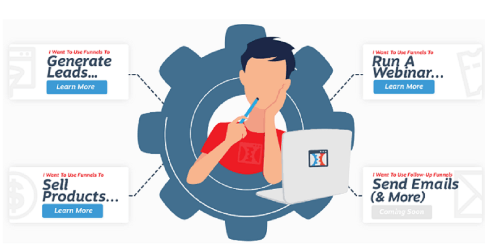 An animated peron thinking about how to generate leads, run a webinar, sell products, send emails and more.