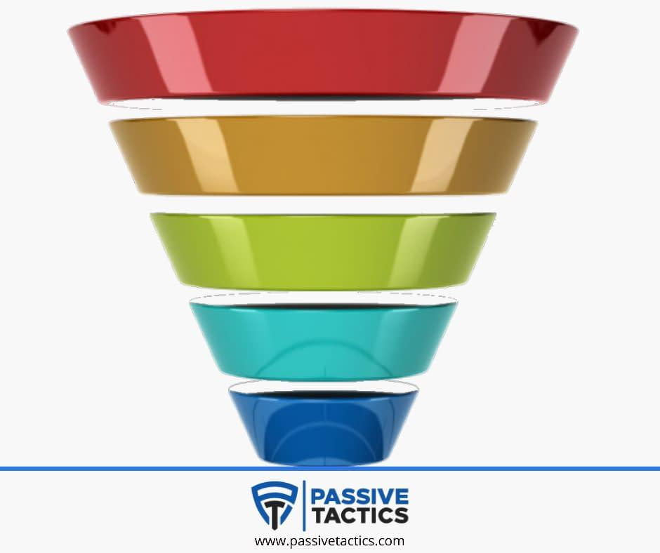 sales funnel lead generation