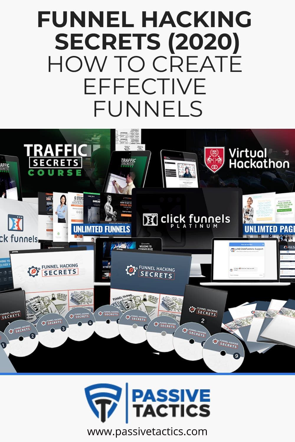 Funnel Hacking Secrets Review (2020) - Create Effective Funnels