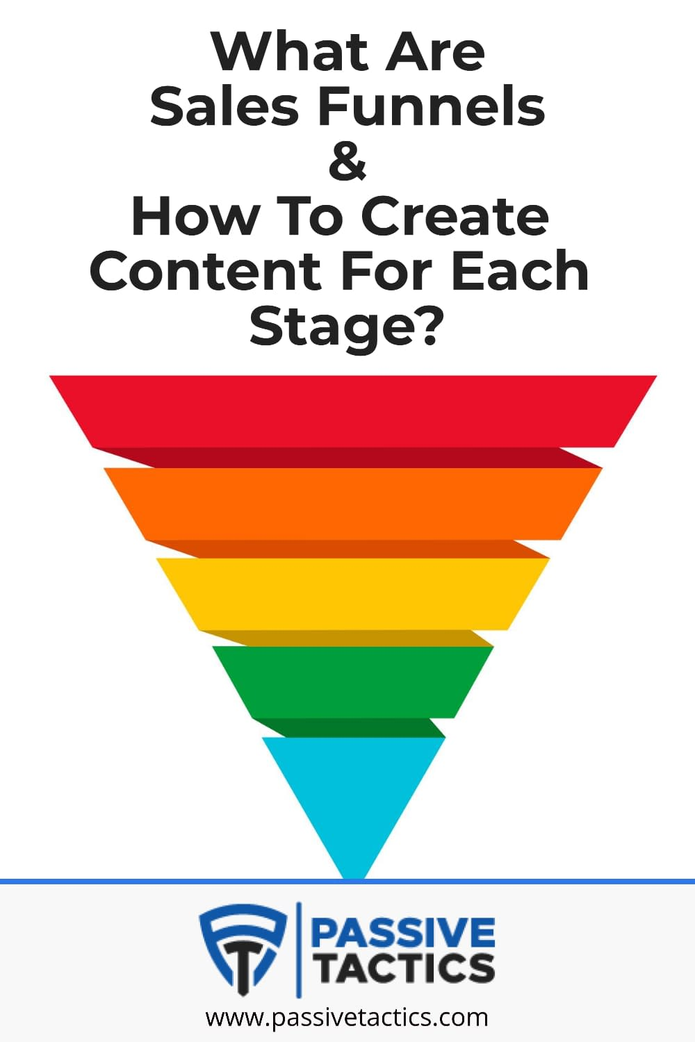 What Are Sales Funnels & How To Create Content For Each Stage?