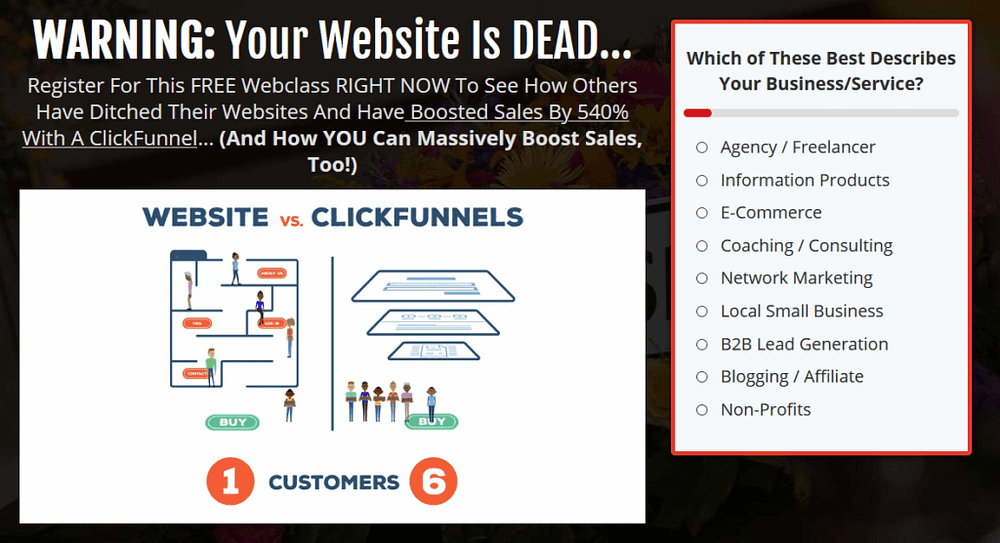 Sales funnel Death of a website deathofawebsite.com