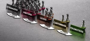 Sales Funnel Principles - Inbound Marketing Principles over black background with pawns signs and arrows. Stages from stranger to promoter. 3D illustration