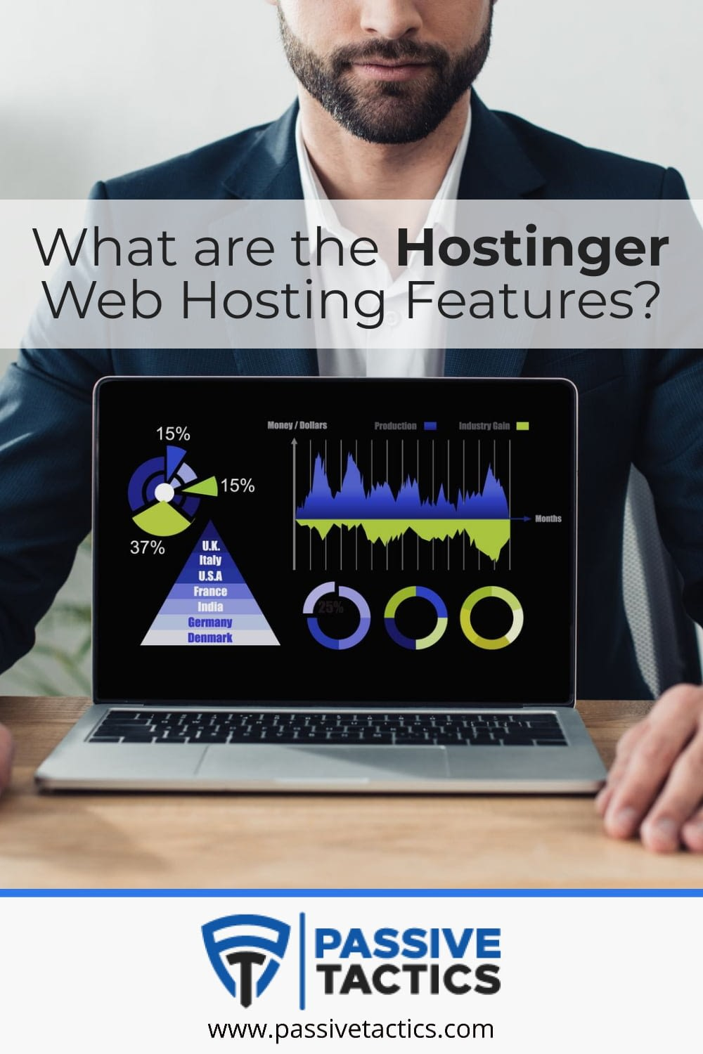 Hostinger Web Hosting Service Review in 2020